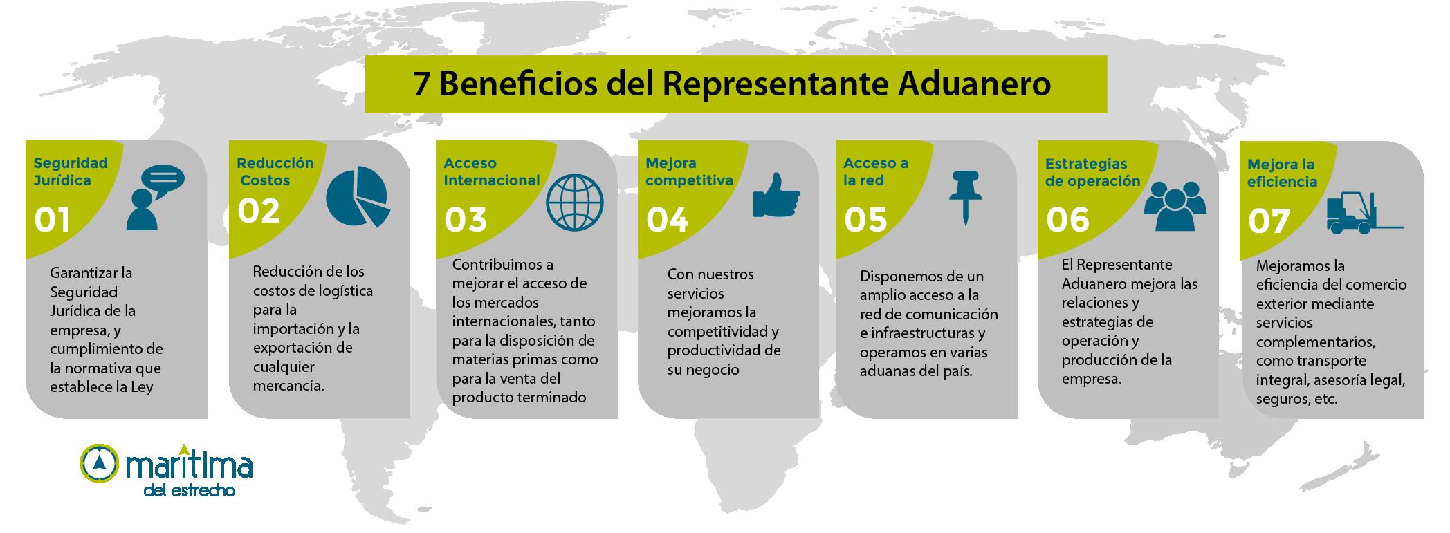 7 beneficios del representante aduanero